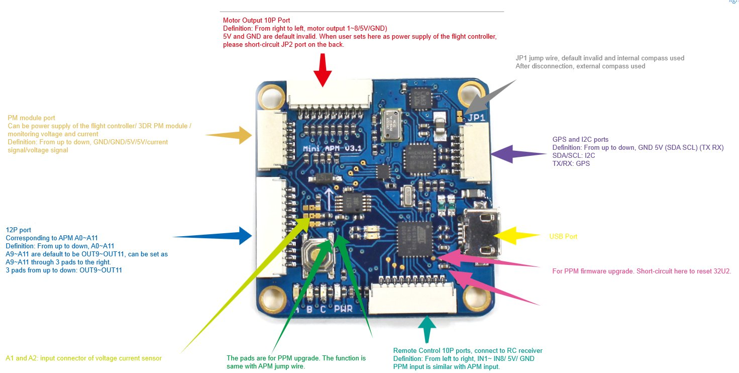 554517458_orig mini apm v3 1 flight controller connections uk unmanned tech APM 2.5 Wiring-Diagram at gsmx.co